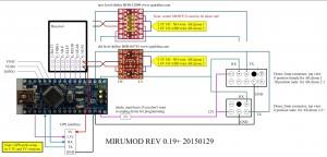 MIRUMODNANO019GPSGLLC2
